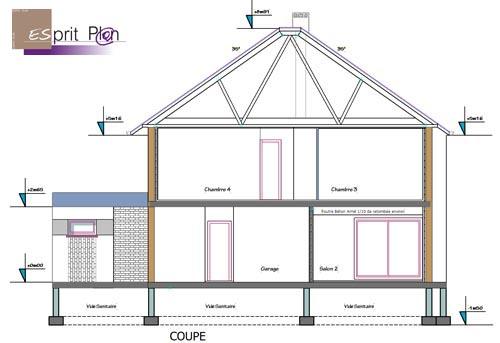 permis de construire - constructions - immobilier - permis de